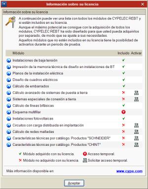 CYPELEC REBT. Información sobre su licencia