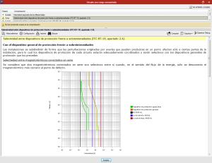 CYPELEC REBT. Comprobación de selectividad (Coordinación entre los magnetotérmicos)